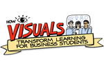 How visuals Transform Learning for Business Students
