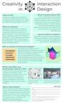 Creativity in Interaction Design