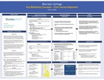 Key Marketing Concepts – Core Course Alignment