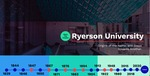 Ryerson: Origins of the Name, and Steps Towards Another