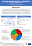 Reciprocal Review in Educational Development
